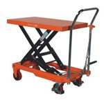 Pallet Lifts and Lift Tables